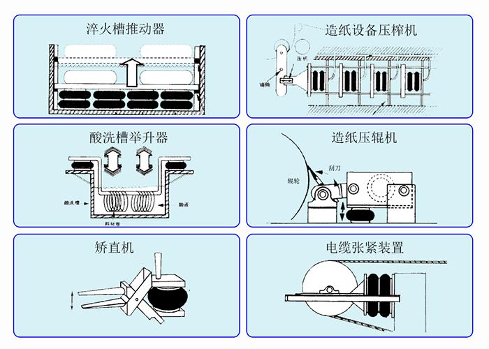 工业设备减震